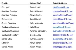 FPHS Contact Information